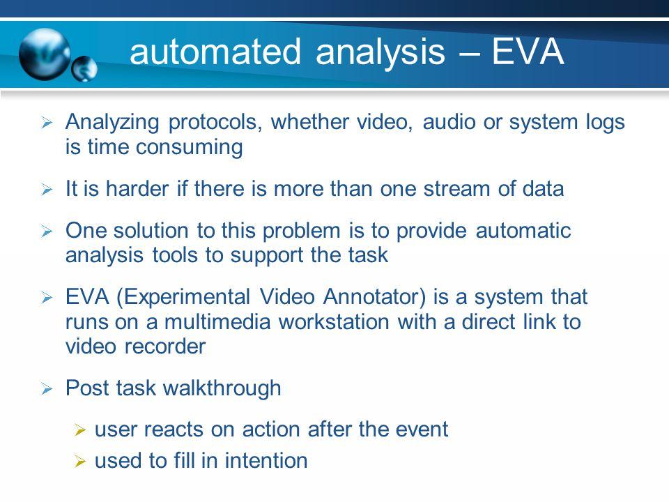 automated analysis – EVA