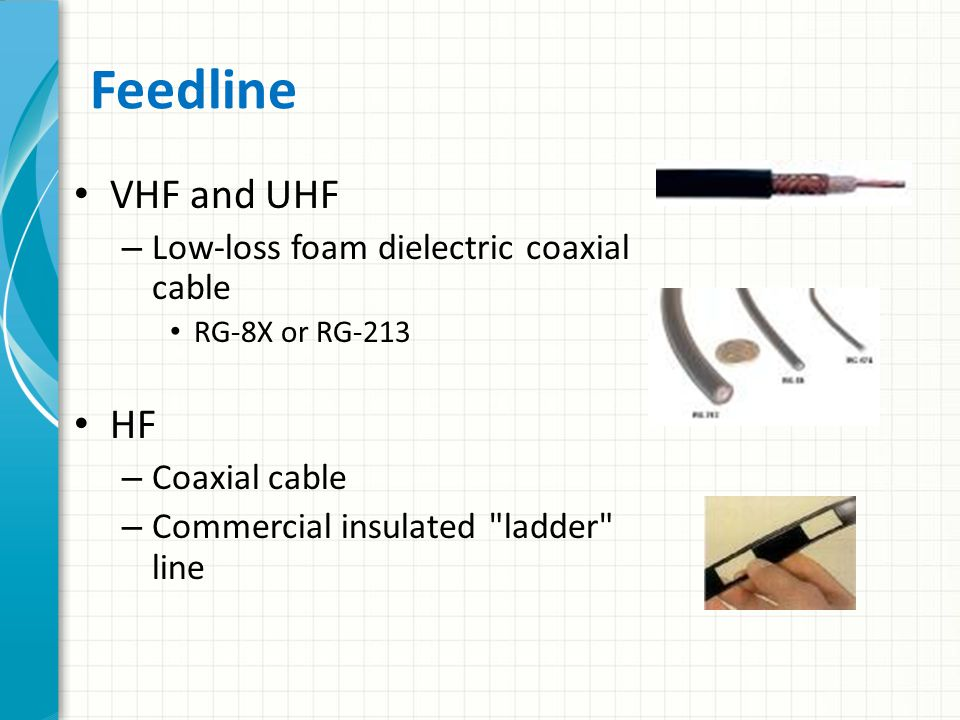 Feedline VHF and UHF HF Low-loss foam dielectric coaxial cable