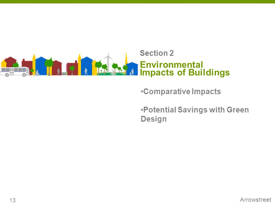 Environmental Impacts of Buildings