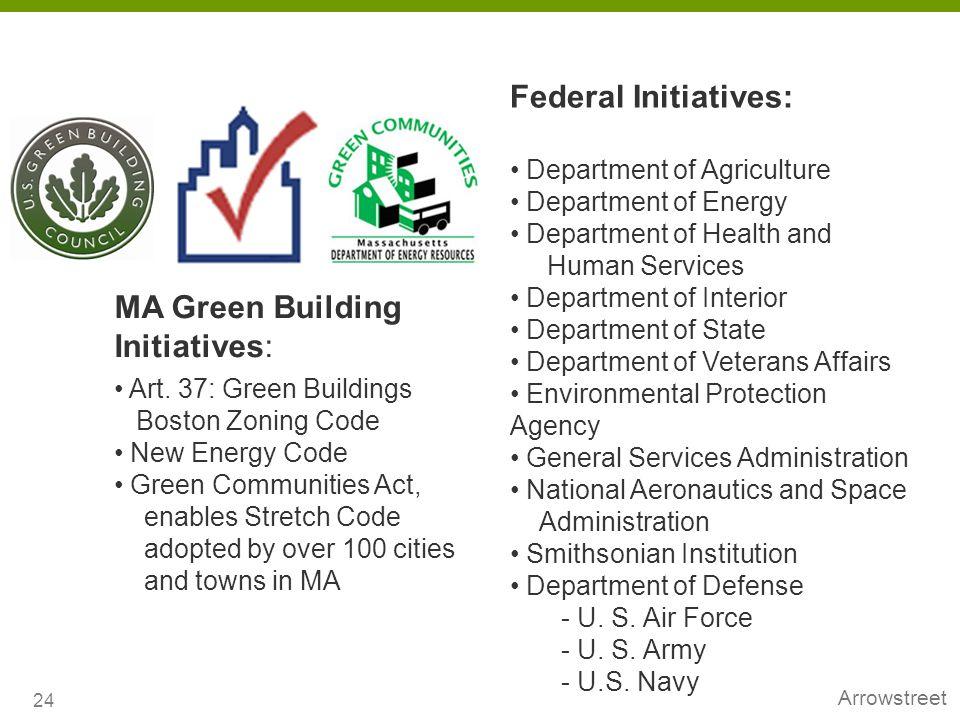 MA Green Building Initiatives: