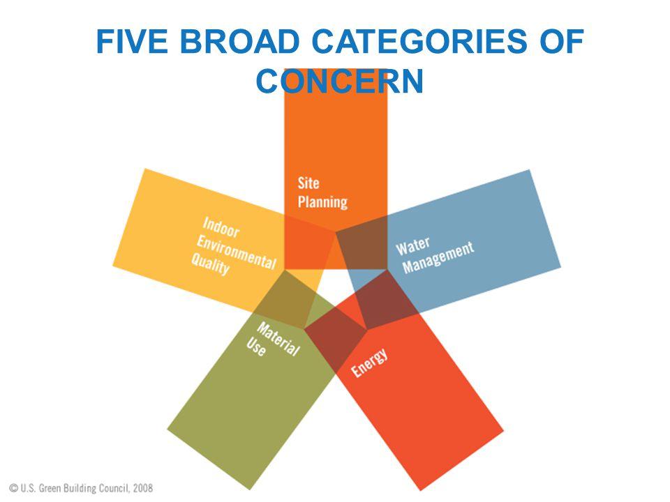 FIVE BROAD CATEGORIES OF CONCERN