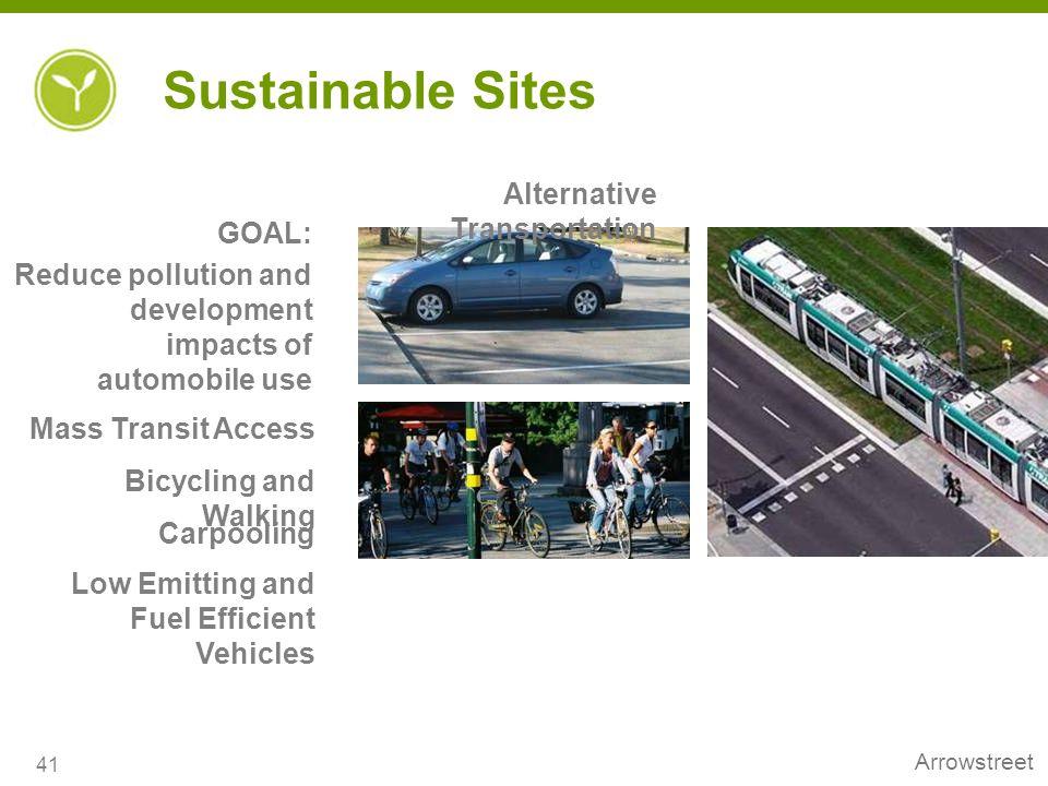 Sustainable Sites Alternative Transportation GOAL:
