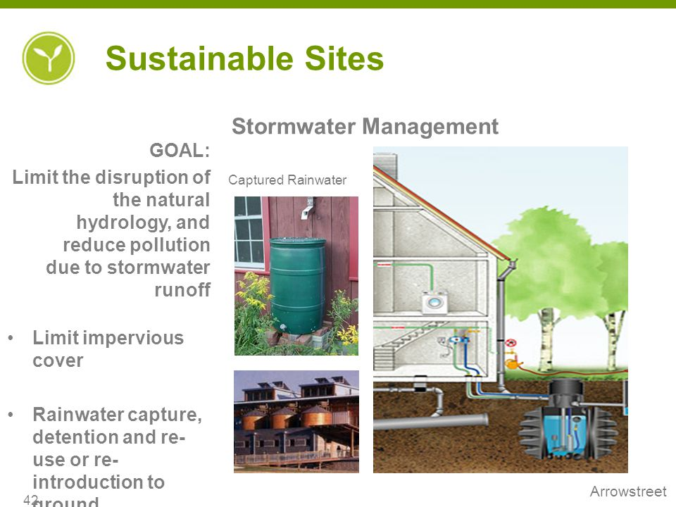 Sustainable Sites Stormwater Management GOAL: