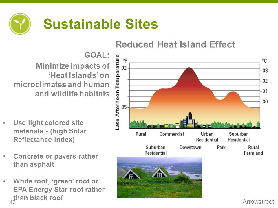 Sustainable Sites Reduced Heat Island Effect GOAL: