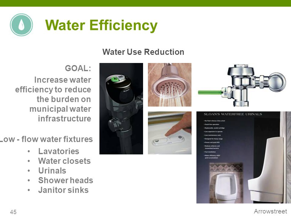 Water Efficiency Water Use Reduction GOAL: