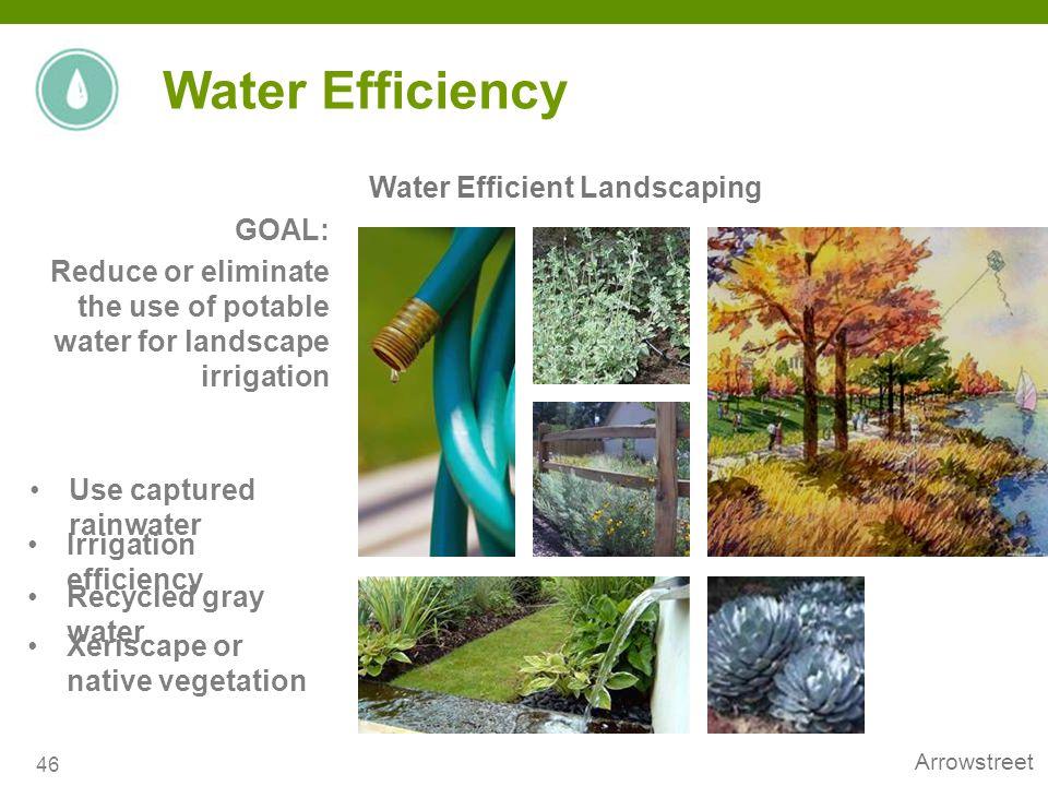 Water Efficiency Water Efficient Landscaping GOAL: