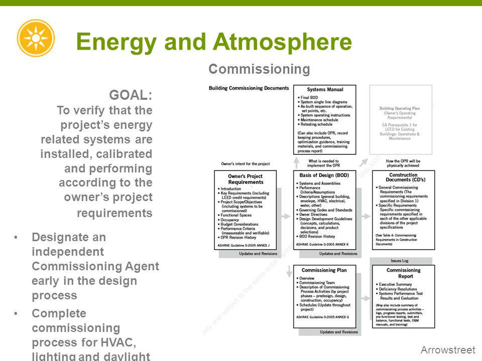 Energy and Atmosphere Commissioning
