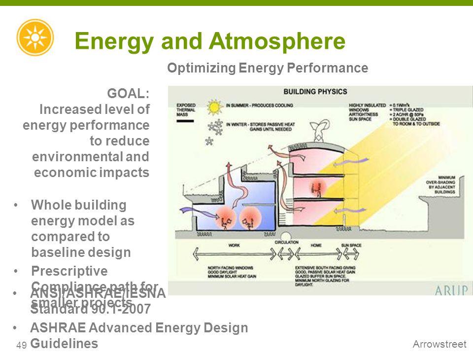 Energy and Atmosphere Optimizing Energy Performance