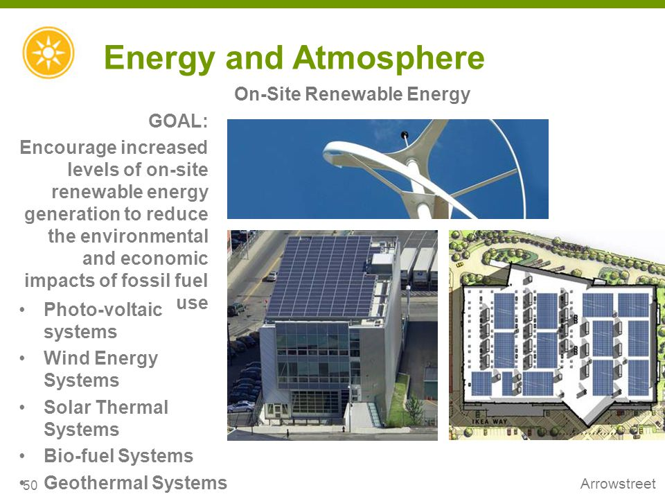 Energy and Atmosphere On-Site Renewable Energy GOAL: