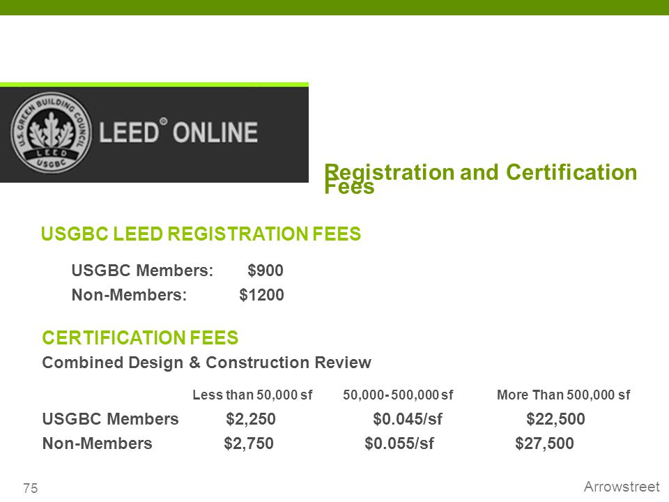 Registration and Certification Fees