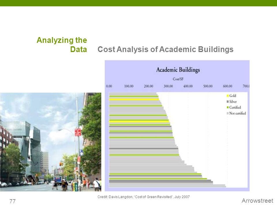 Cost Analysis of Academic Buildings