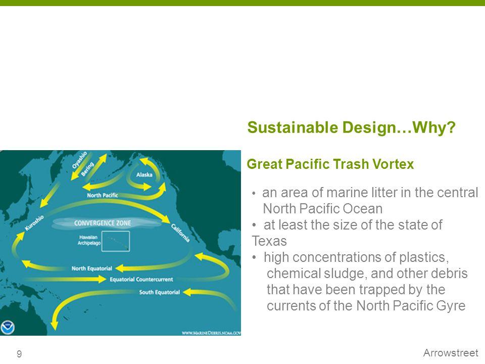 Great Pacific Trash Vortex