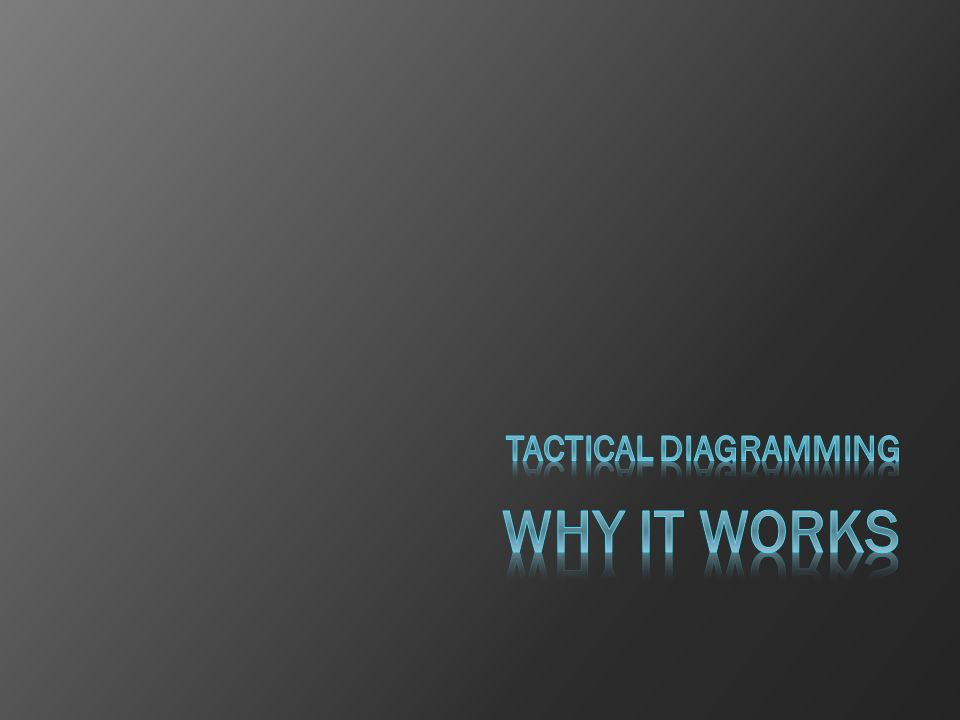 TACTICAL DIAGRAMMING Why it works