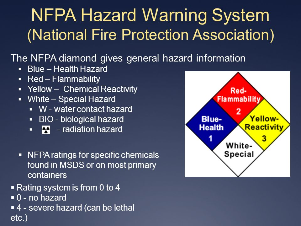 NFPA Hazard Warning System (National Fire Protection Association)