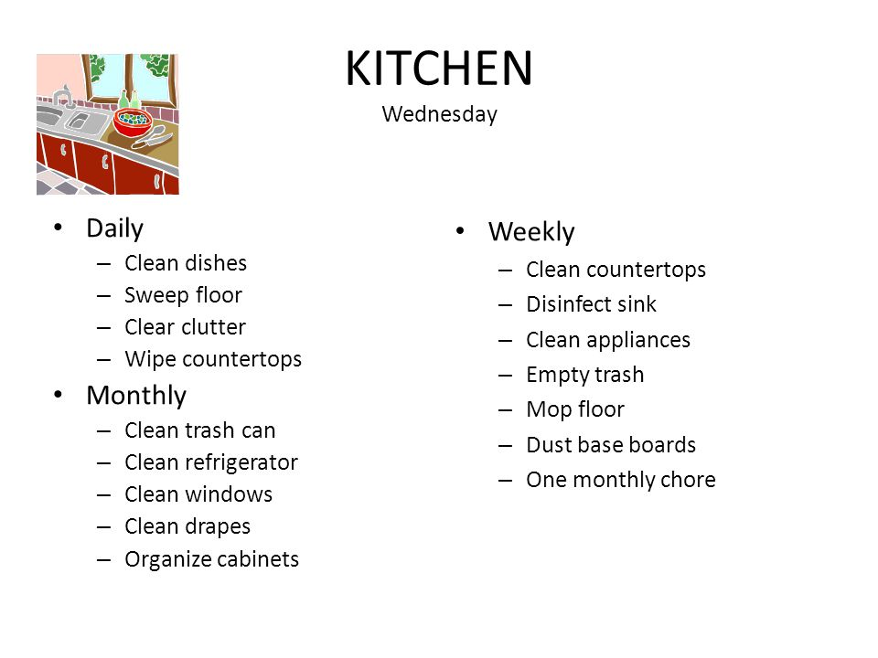 KITCHEN Wednesday Daily Monthly Weekly Clean dishes Clean countertops