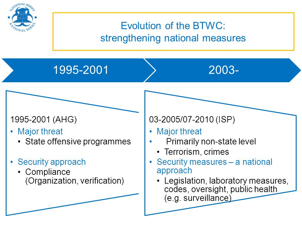 Evolution of the BTWC: strengthening national measures