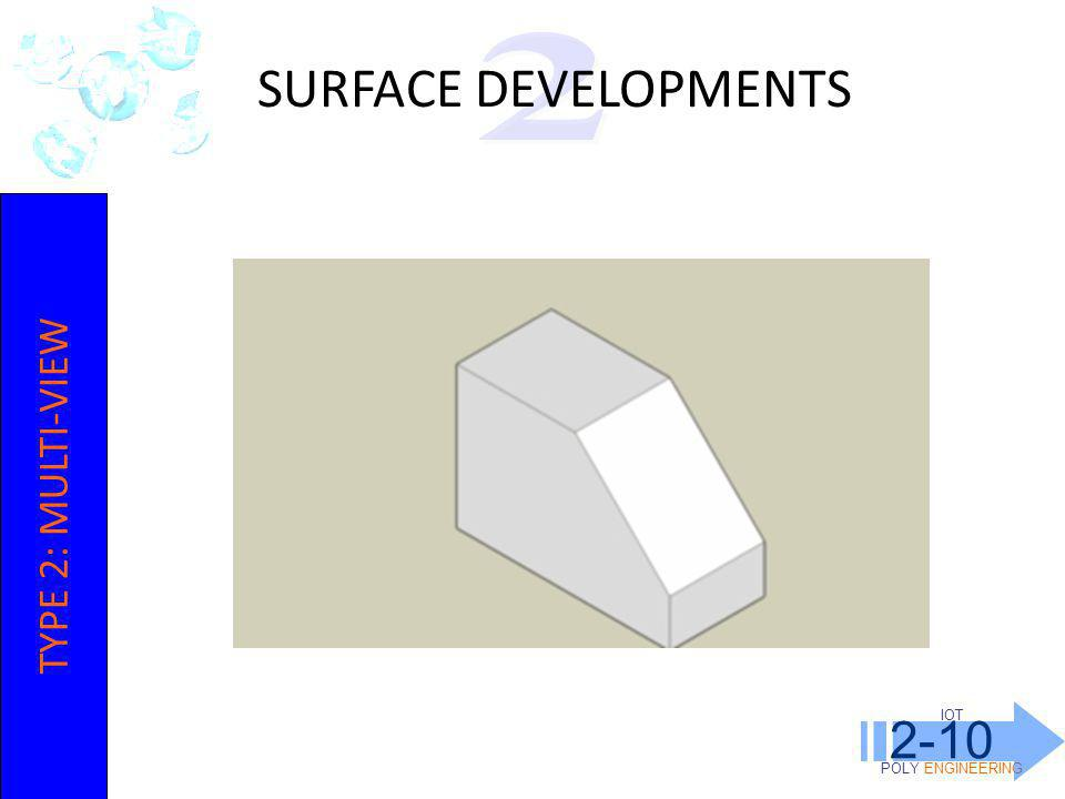 IOT POLY ENGINEERING 2-10 SURFACE DEVELOPMENTS 2 TYPE 2: MULTI-VIEW