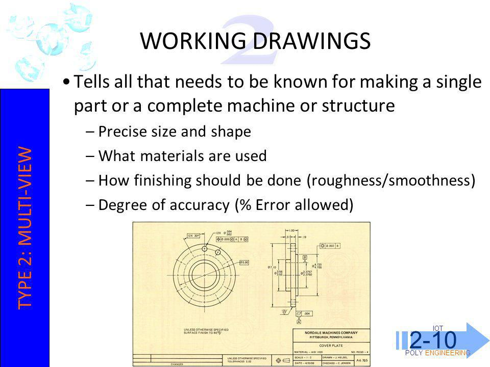 IOT POLY ENGINEERING 2-10. WORKING DRAWINGS. 2. Tells all that needs to be known for making a single part or a complete machine or structure.