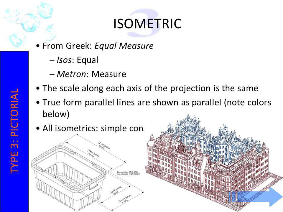 ISOMETRIC 2-10 3 TYPE 3: PICTORIAL From Greek: Equal Measure