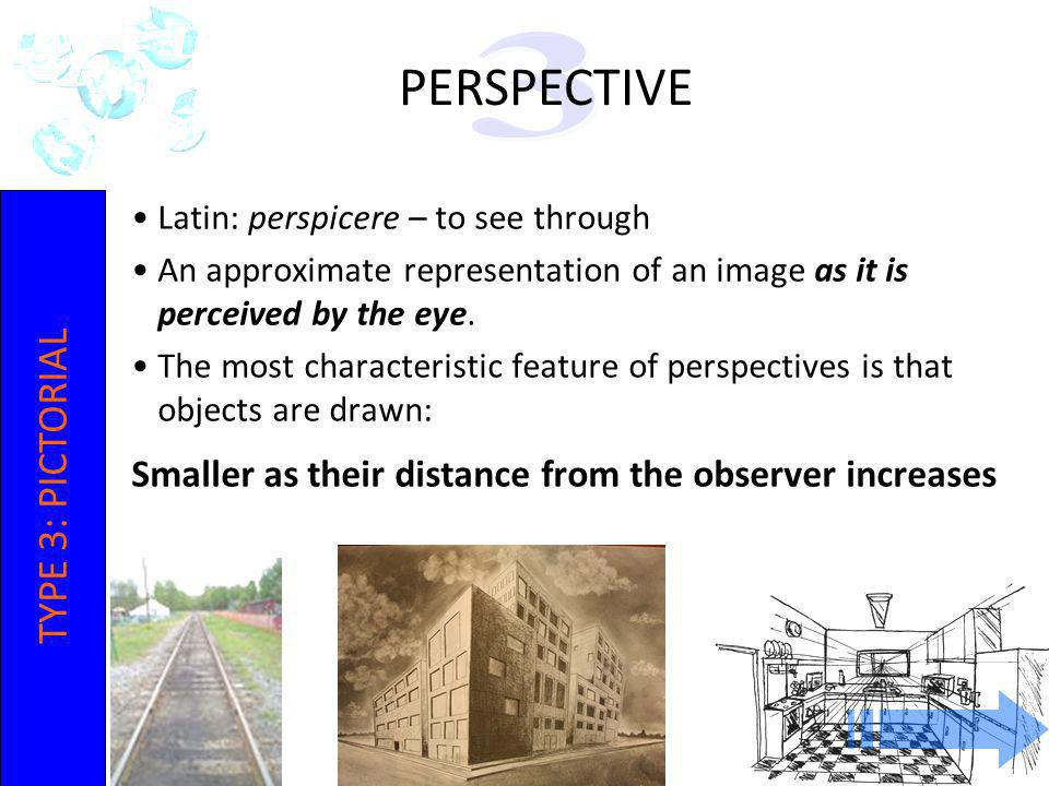 PERSPECTIVE 2-10 3 TYPE 3: PICTORIAL