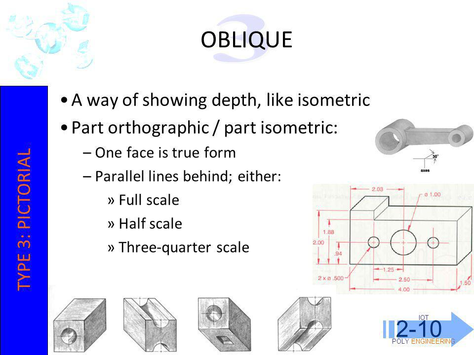 OBLIQUE 2-10 3 A way of showing depth, like isometric