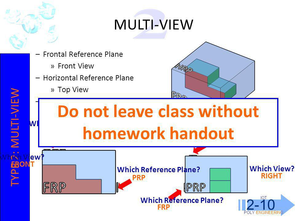 Do not leave class without homework handout