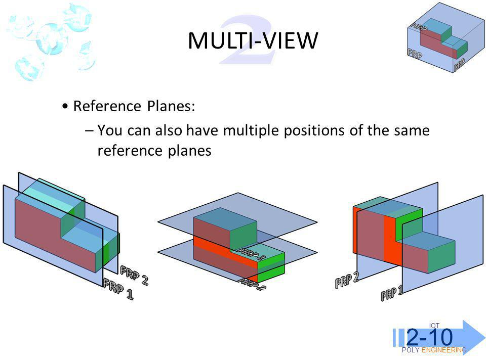 MULTI-VIEW 2-10 2 Reference Planes: