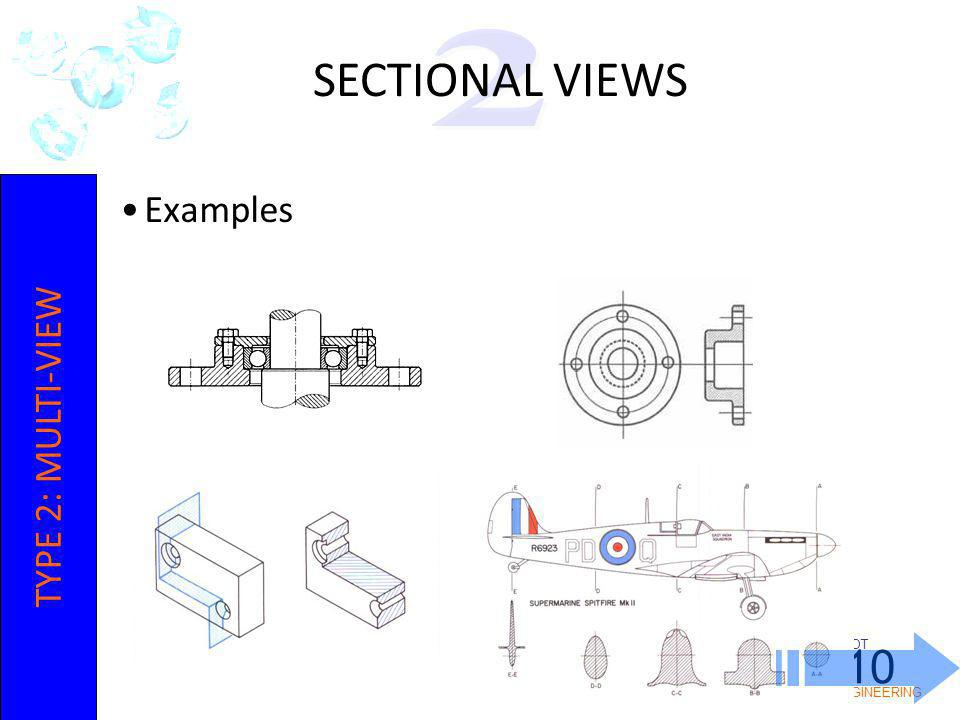 SECTIONAL VIEWS 2-10 2 Examples TYPE 2: MULTI-VIEW