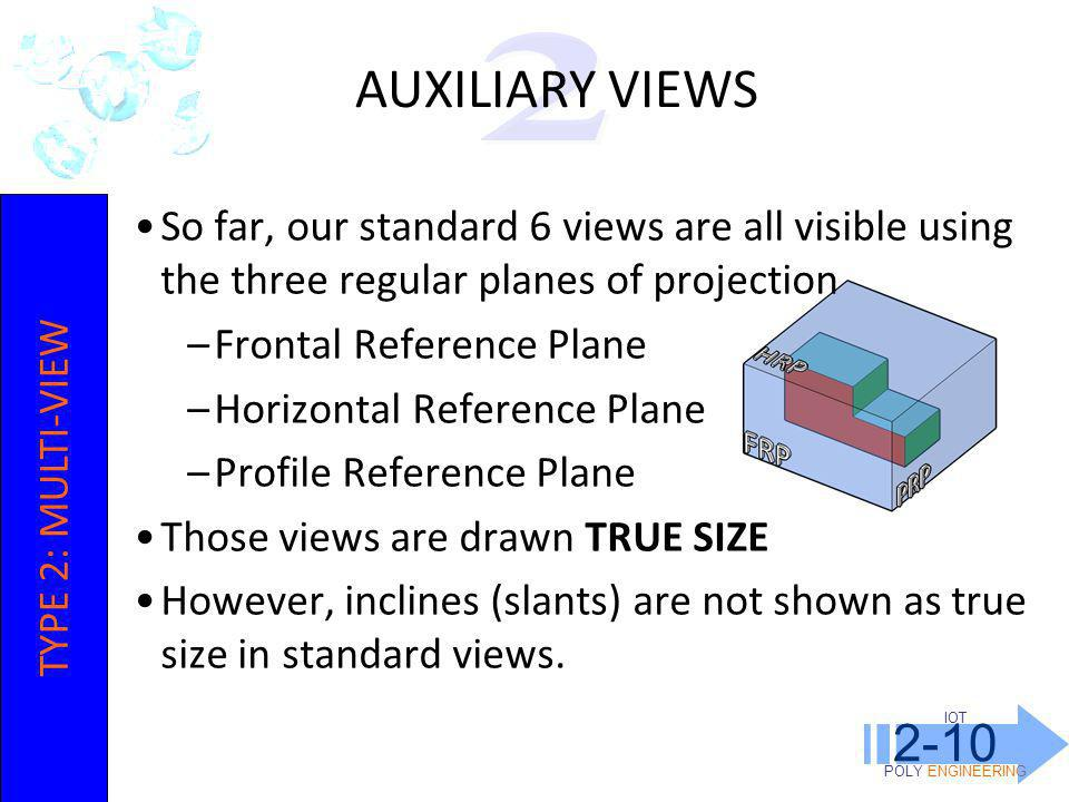 IOT POLY ENGINEERING 2-10. AUXILIARY VIEWS. 2. So far, our standard 6 views are all visible using the three regular planes of projection.