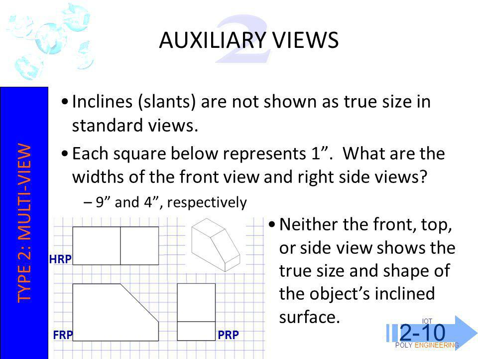 IOT POLY ENGINEERING 2-10. AUXILIARY VIEWS. 2. Inclines (slants) are not shown as true size in standard views.