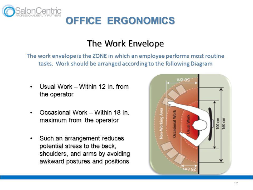 OFFICE ERGONOMICS The Work Envelope