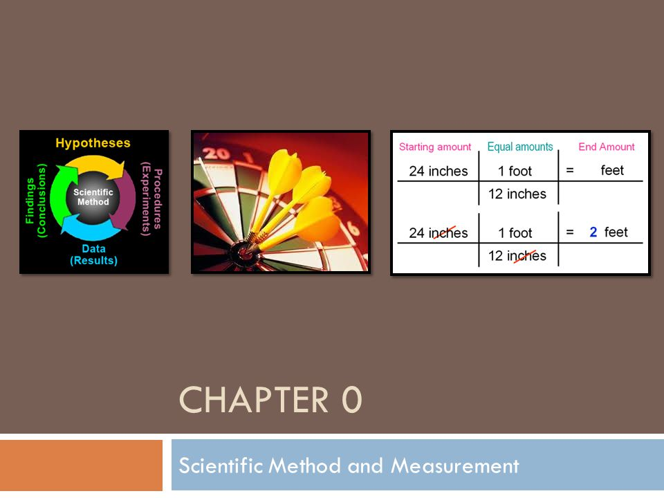 Scientific Method and Measurement