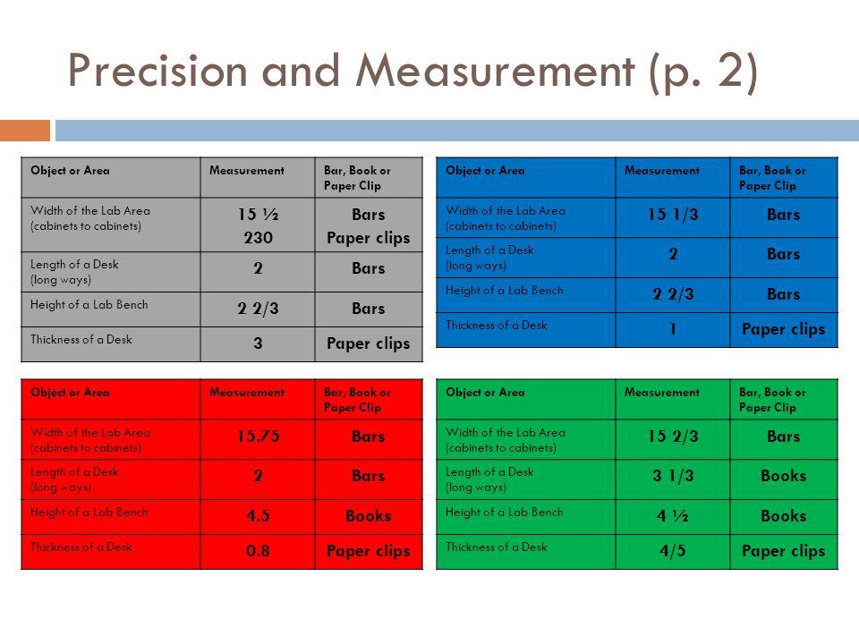 Precision and Measurement (p. 2)