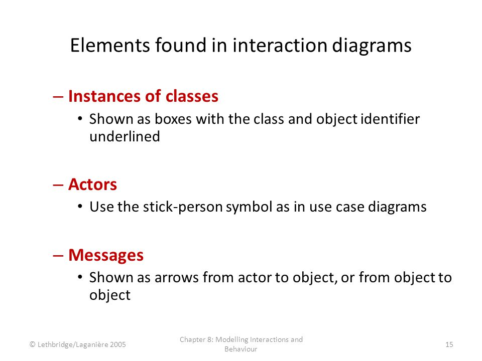 Elements found in interaction diagrams