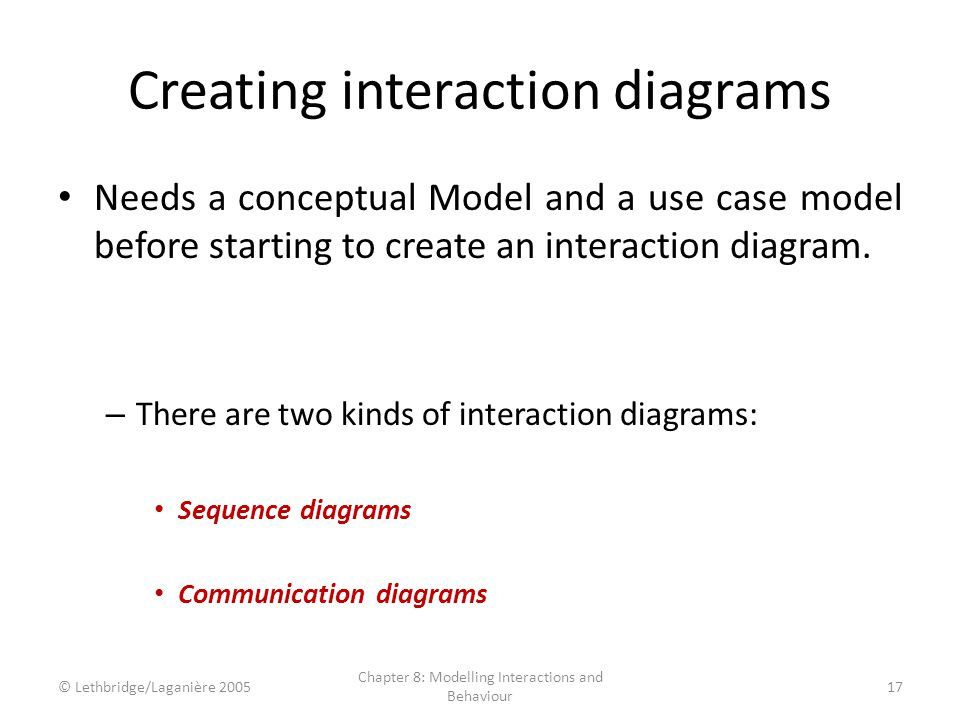 Creating interaction diagrams
