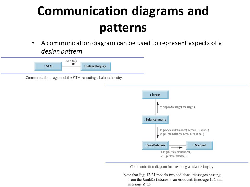 Communication diagrams and patterns