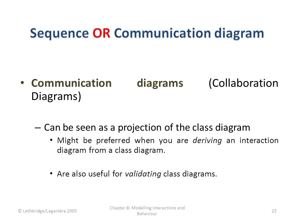 Sequence OR Communication diagram