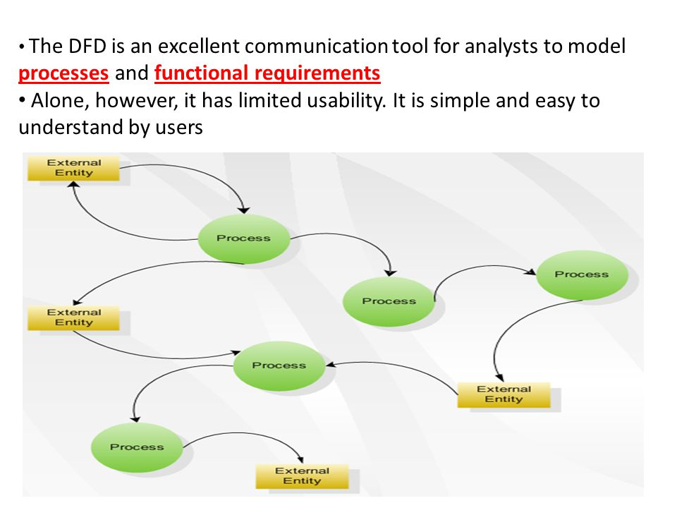 The DFD is an excellent communication tool for analysts to model processes and functional requirements