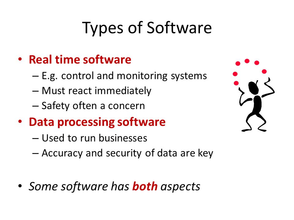 Types of Software Real time software Data processing software