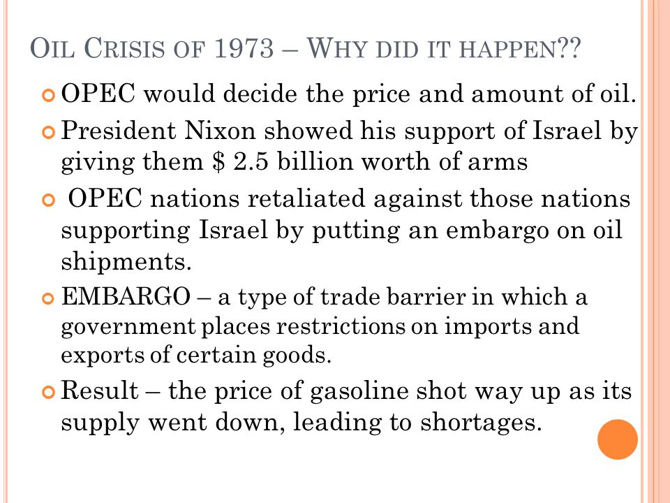 Oil Crisis of 1973 – Why did it happen