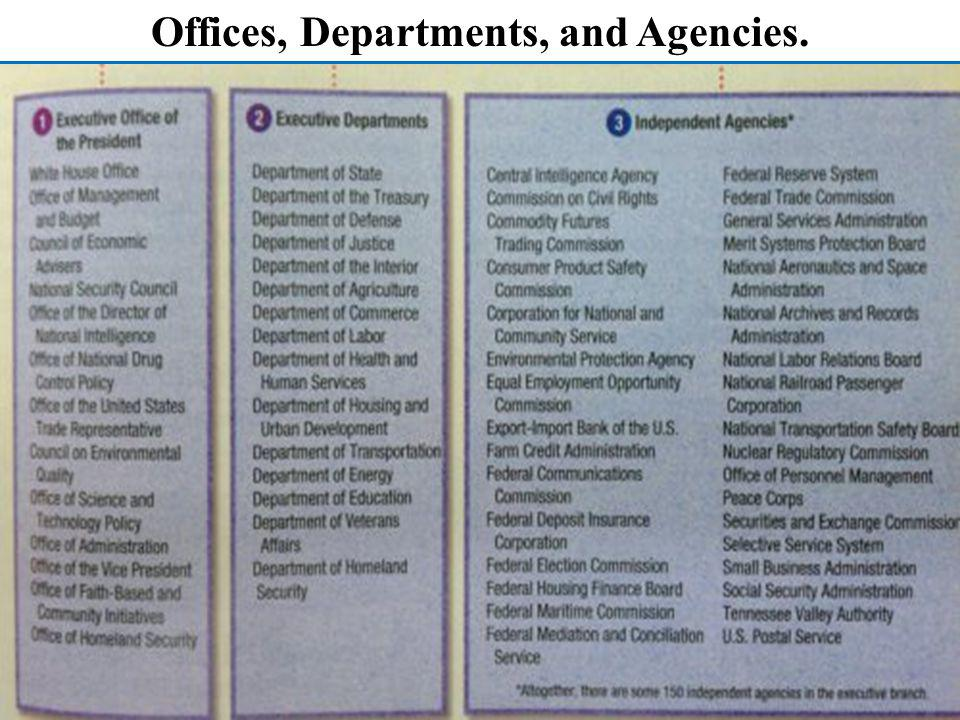 Offices, Departments, and Agencies.