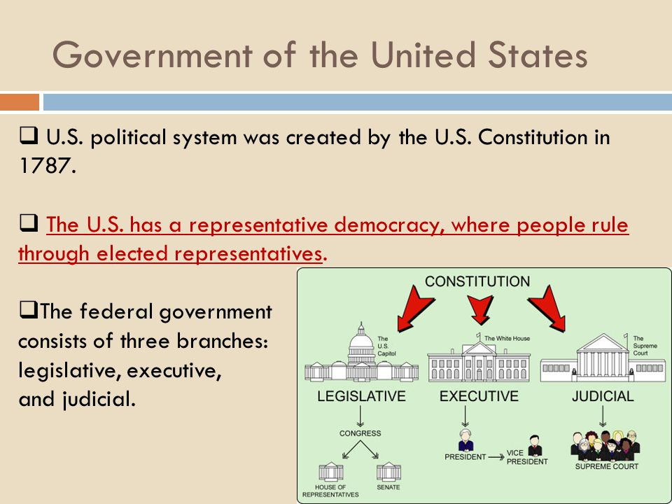 Government of the United States