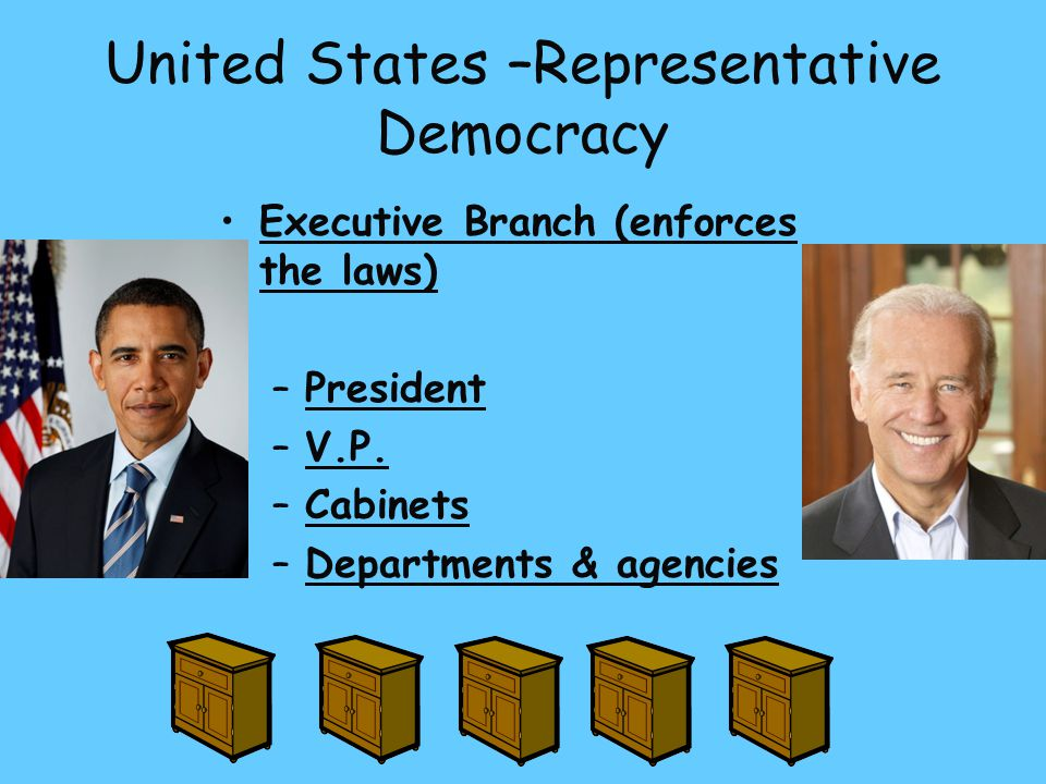 United States –Representative Democracy