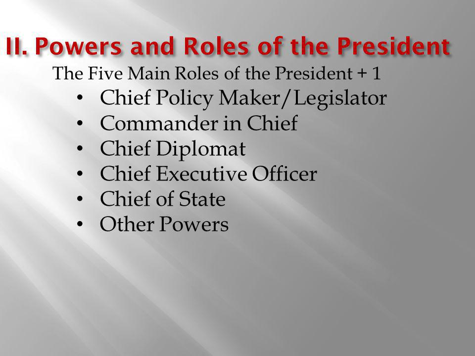 II. Powers and Roles of the President