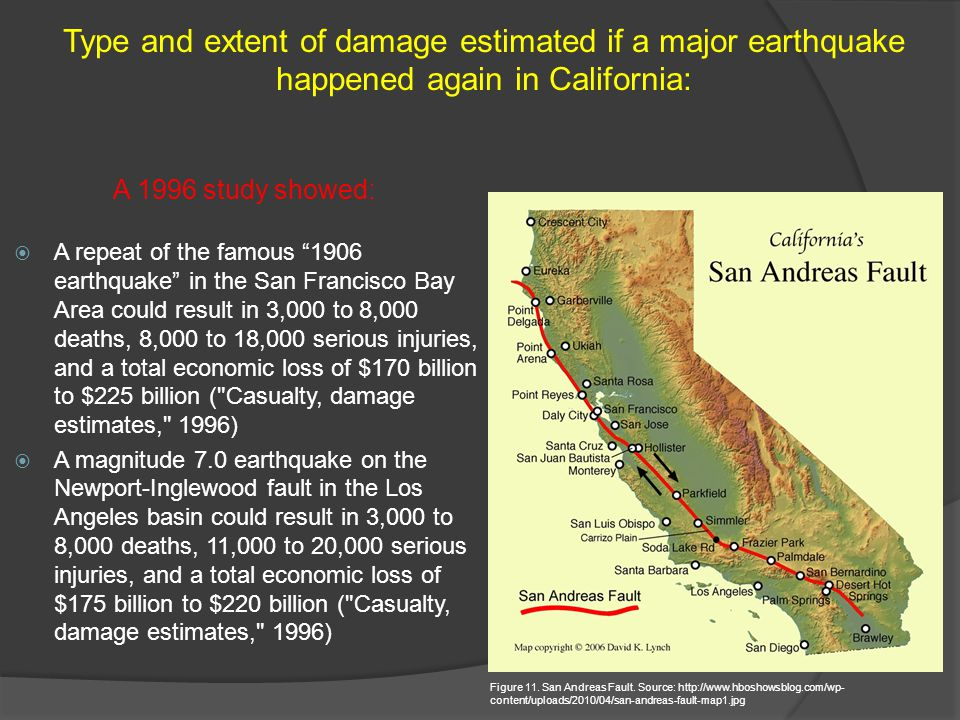 Type and extent of damage estimated if a major earthquake happened again in California: