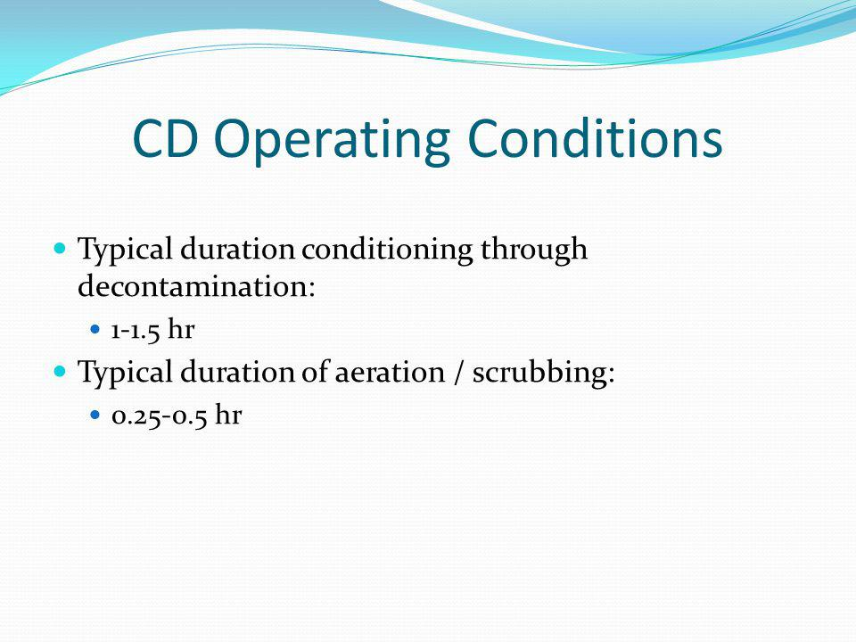CD Operating Conditions