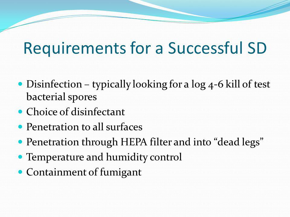 Requirements for a Successful SD