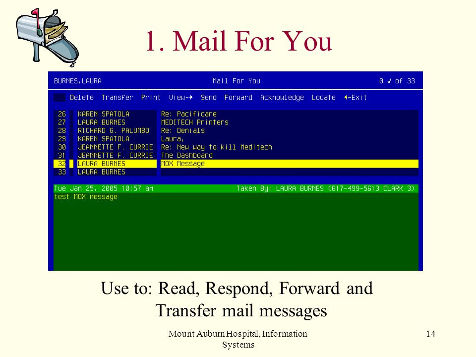1. Mail For You Use to: Read, Respond, Forward and