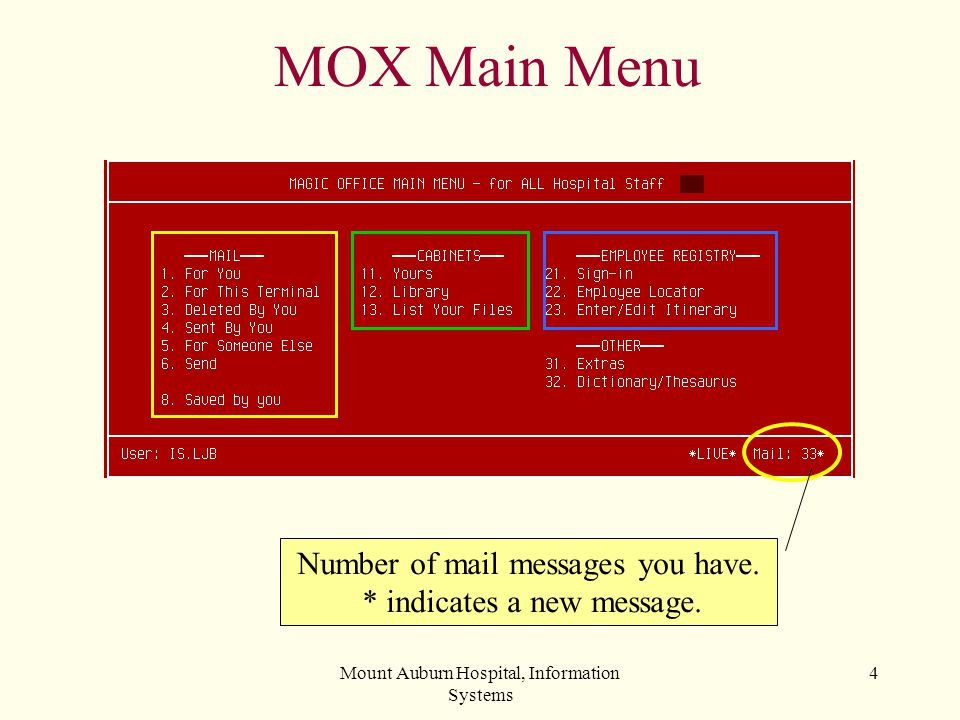 MOX Main Menu Number of mail messages you have.