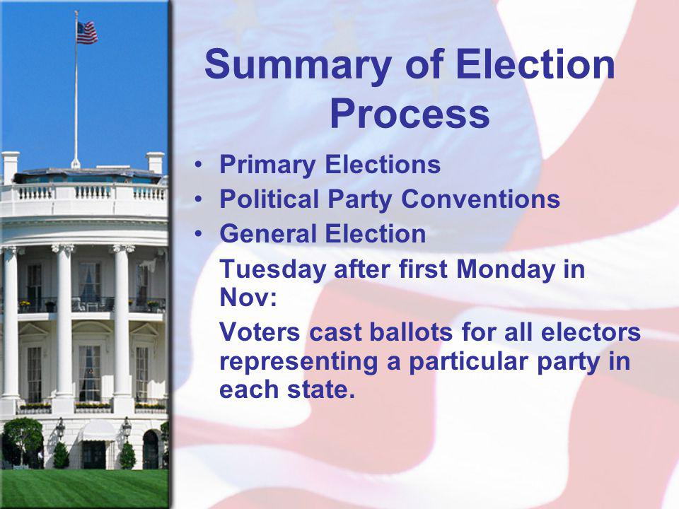 Summary of Election Process